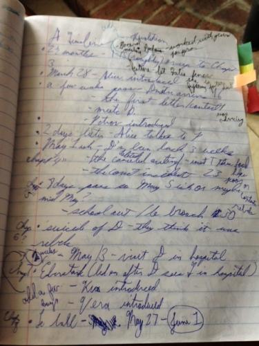 timeline-outline