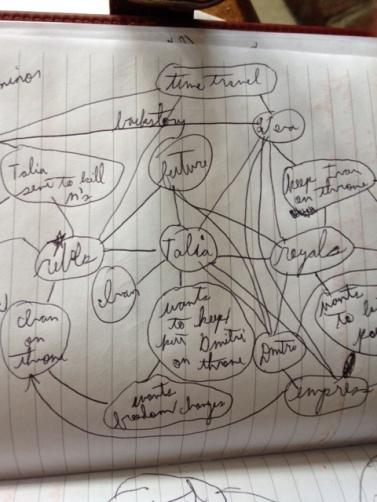 web-outline